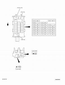Nissan Juke Fuse Box Diagram