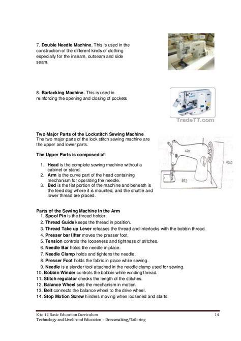 dressmaking learning module