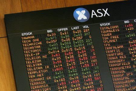 asx  index  chart spasx index quotes prices