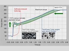 SoftwareTurboloch beim N54 x35i – BMW Wiki