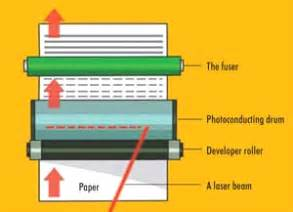 50 Common Printer Problems and How to Fix Them - Ink Toner ...
