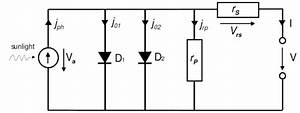 3 Equivalent Circuit Diagram Of A Solar Cell Based On Two