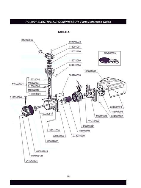 Buy Senco Replacement Tool Parts