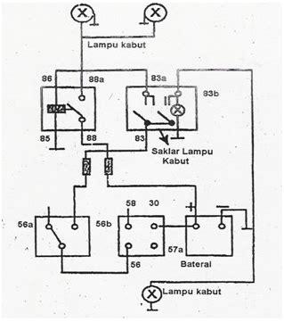 Wiring Diagram Kelistrikan Bodi Mobil