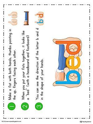 letter  alphabet flash cards  preschoolers