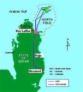 Shell and Qatar to bridge long term partnership