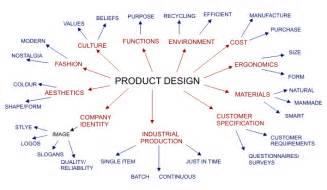 product design factors that influence product development