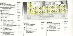 Solved  Need Fuse Diagram For 2001 Mk4 Golf Asap Thanks