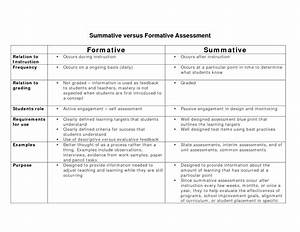 formative versus summative assessment google search With summative assessment template