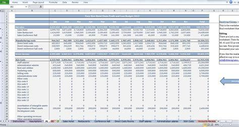 hotel budget template chain  hotels cfotemplatescom