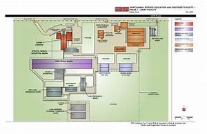 IA State Dairy Farm Under Construction | Animal