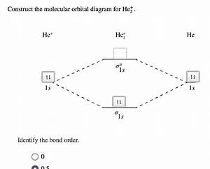 Solved  Construct The Molecular Orbital Diagram For Hei He