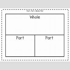 Addition, Subtraction, Missing Number, Related Facts Use This Awesome Part, Part, Whole Mat