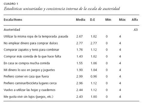 escalas de comportamiento adaptaci 243 n y prueba de una