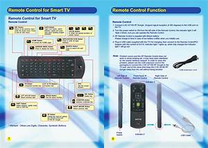 Remote Control Function  Remote Control For Smart Tv