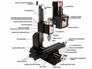 Milling Machine Terminology  U2014 Sherline Products