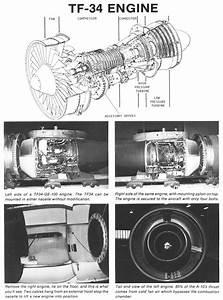 Tf34 Engine Diagram