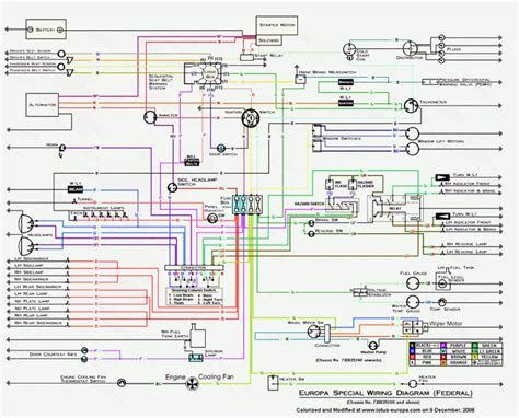 primary renault megane wiring diagram pdf renault megane ii wiring diagram wiring diagram az