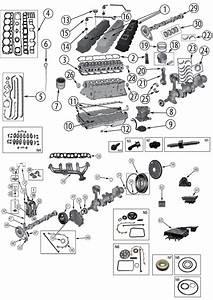 Explosionszeichnung Motor Jeep Xj Cherokee 1984  2001