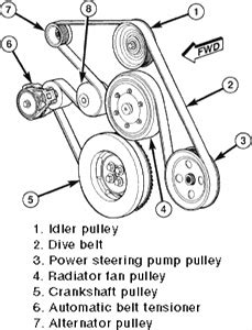 Belt Diagram For Ford Cummins Fixya