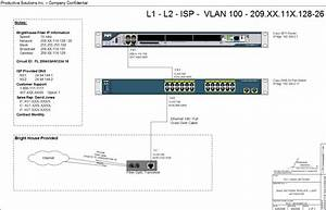 20 Unique Visio Network Switch Port Diagram