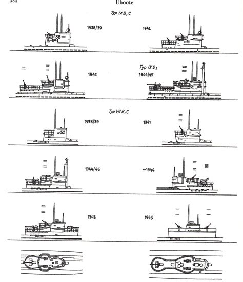 Types Of U Boats by Can Anyone Recognise A U Boat Type From These Pics Please