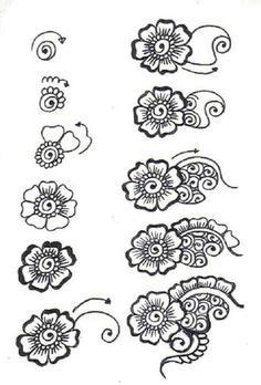 step  step art drawings  practice   time