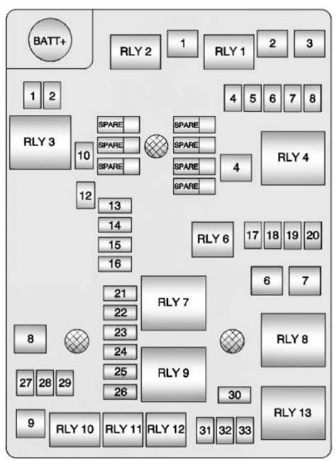 Chevrolet Sonic (2013 - 2016) - fuse box diagram - Auto Genius