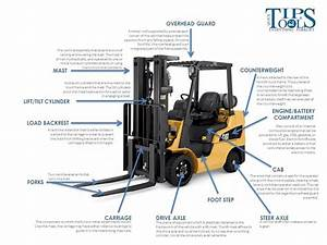 Forklift Parts  U0026 Functions An Illustrated Guide To Your