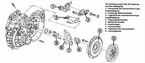 Kupplungsnehmerzylinder Golf 4 : rasseln im motorraum seatforum community f r seat fans ~ Kayakingforconservation.com Haus und Dekorationen