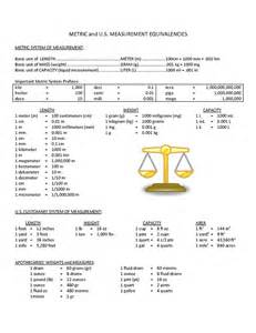 HD wallpapers printable metric apothecary conversion chart