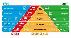 Solsearcher Enterprise Architecture  U2013 Solimar Systems