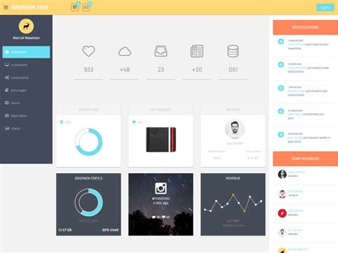 12 Best Free Bootstrap Themes For Admin / Dashboard In