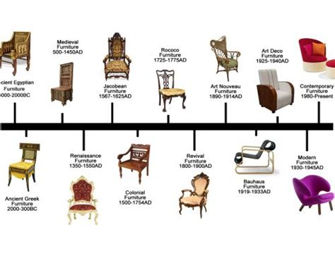 chair types search furniture classification