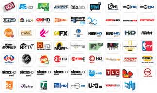 American Premium Cable TV Channel Logos