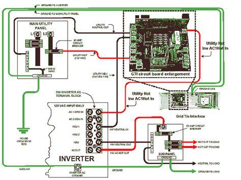 trace inverter wiring diagram trace xantrex gti ebay
