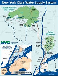 How Does New York City Gets its Water? | Hudson Reed