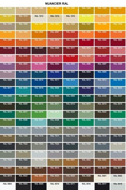 simulateur peinture chambre ophrey com couleur peinture ktm prélèvement d