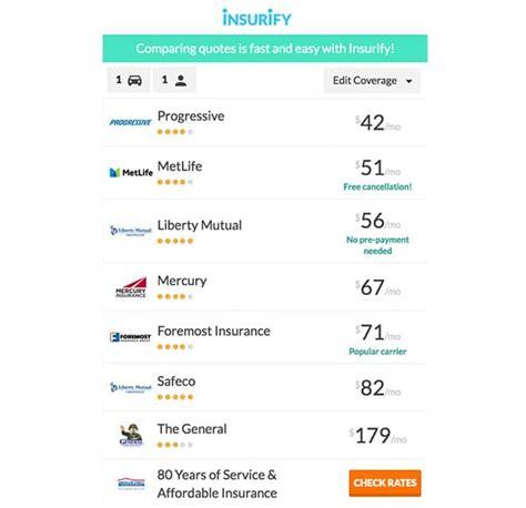 auto insurance quotes comparison updated  insurify