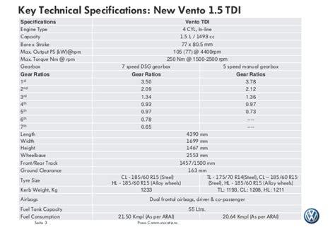 volkswagen vento specifications 2015 volkswagen vento specs