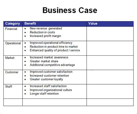7+ Business Case Samples