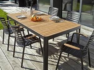 Table De Jardin Super U : la collection jardin 2016 castorama elle d coration ~ Dailycaller-alerts.com Idées de Décoration