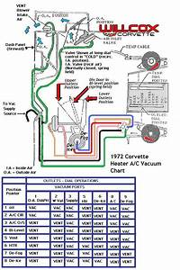 1972 Corvette Heater And Air Conditioning Vacuum Schematic