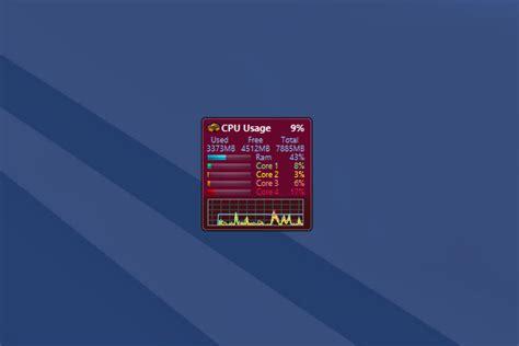 All Cpu Meter Temperatures Windows 10 Gadget