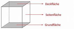 Oberfläche Eines Würfels Berechnen : oberfl che ~ Themetempest.com Abrechnung