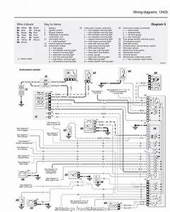 8 Professional Electrical Wiring Diagram Renault Kangoo