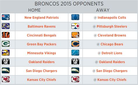 Chargers 2014 2015 Football Schedule Printable