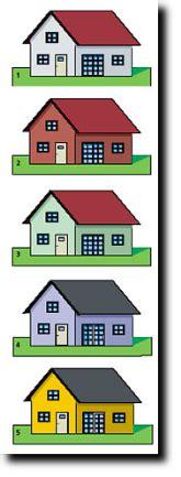 Rotes Dach Welche Fassadenfarbe by Tipps Zur Gestaltung Fassaden Bauhandwerk Friedhart