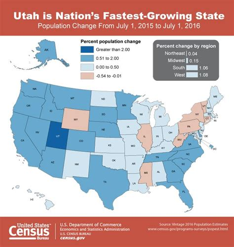 census bureau statistics 39 best population statistics images on usa
