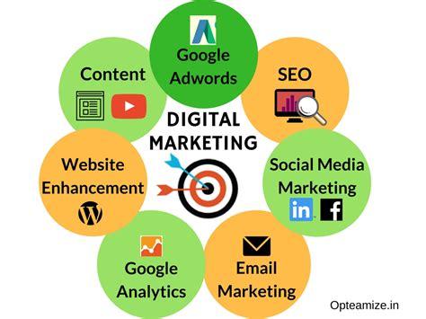 Seo Marketing Agency - digital marketing retail gurukul